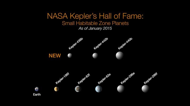 Actualités spatiales (2015 à 2017) Kepler10