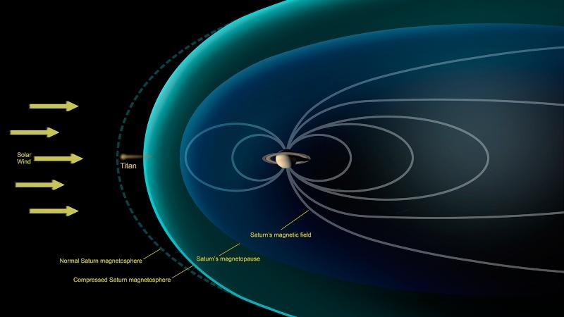 Actualités spatiales (2015 à 2017) - Page 2 Pia19011