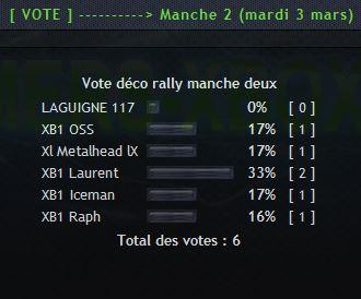 Classement : Vote10