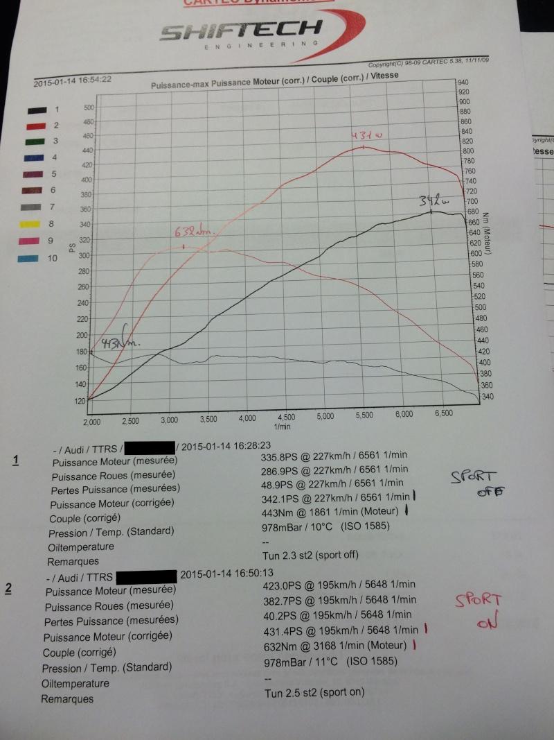 TT RS Roadster Gris Suzuka - Page 4 310