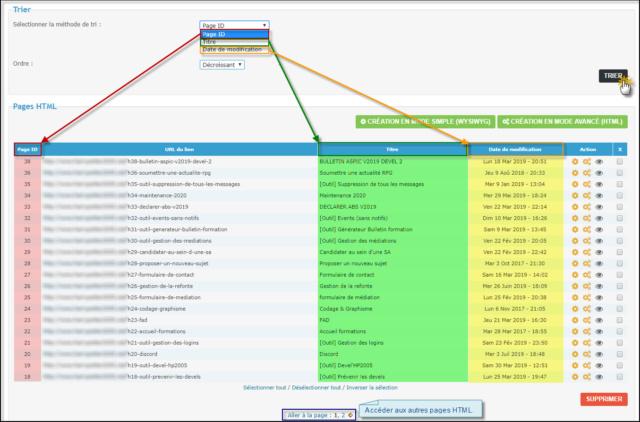 Gestion des pages HTML 05-08-21