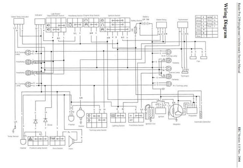 buggy dazon 250 avec probléme electrique Schema10