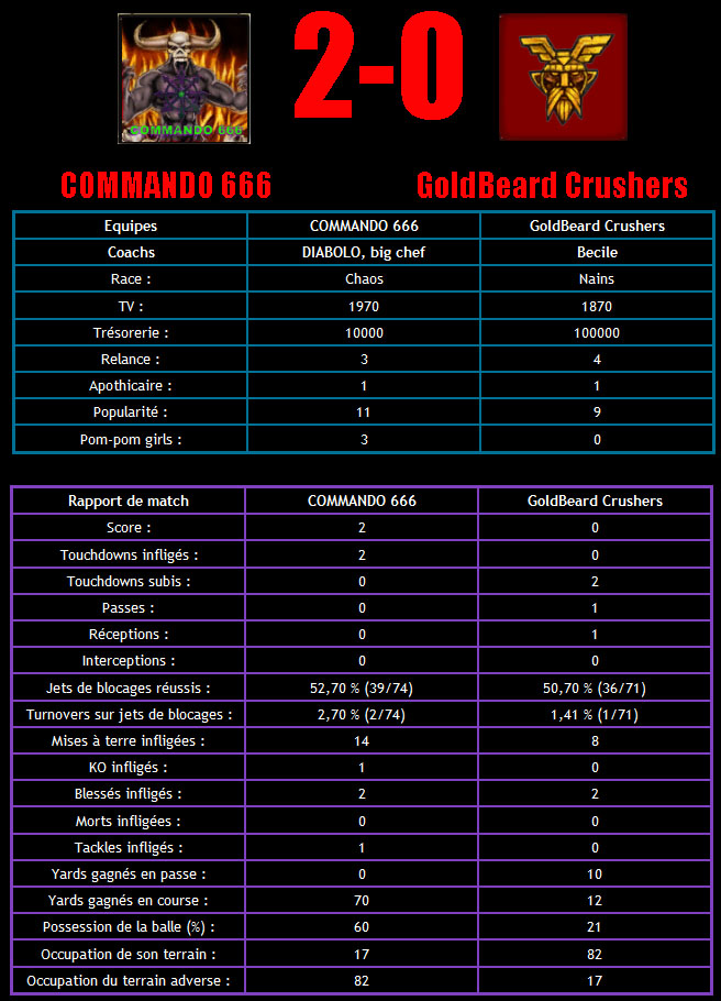 BACKGROUND : COMMANDO 666 Resume11