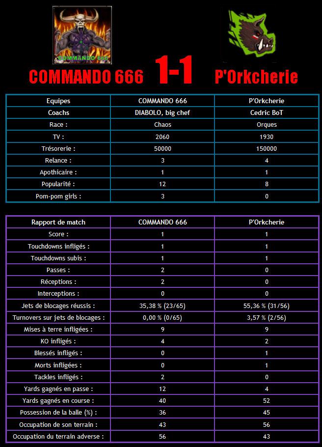 BACKGROUND : COMMANDO 666 Resume12