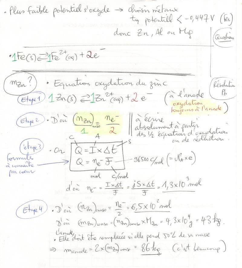 Spé PC: Coup de pouce électrolyse Numyri17