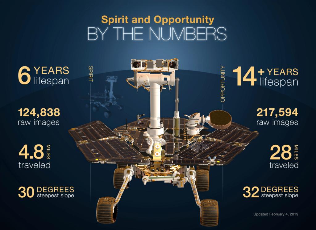 Opportunity et l'exploration du cratère Endeavour - Page 14 8249_m11