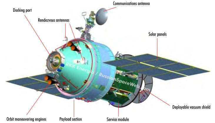 La Russie envisage de créer une nouvelle station orbitale en 2017 - Page 2 Oka_t_10
