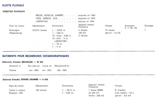 N° de coque des patrouilleurs de la Force Navale ! 1966_f10