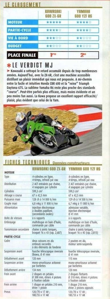 ZX6R contre R6 Img01310