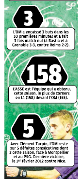 STATISTIQUES  - Page 12 8t10