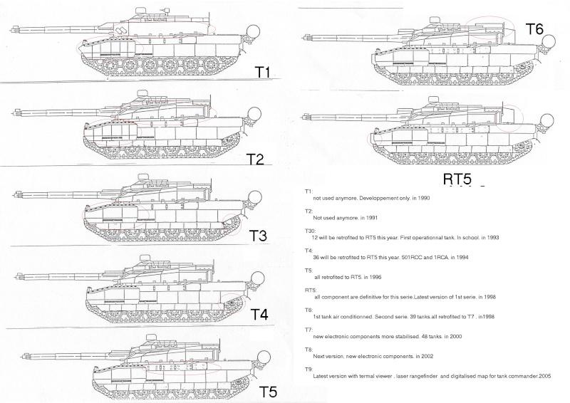 Les différentes séries du Leclerc - Page 2 Lecler11