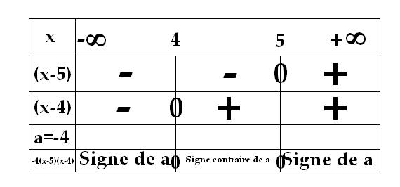 [1er S] DM Tbs10