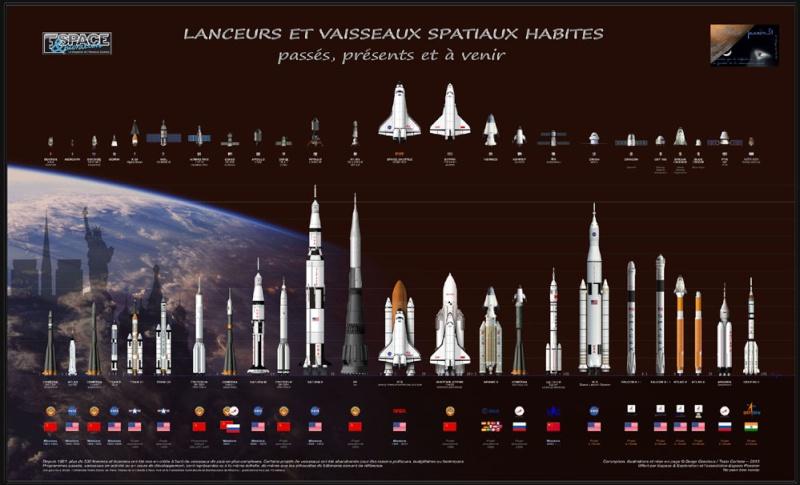 Affiche montrant toutes les fusées du monde Poster13