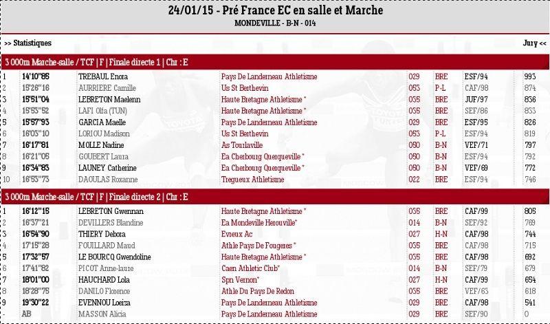 Prefrance Mondeville 24 janvier 2015 Marche11