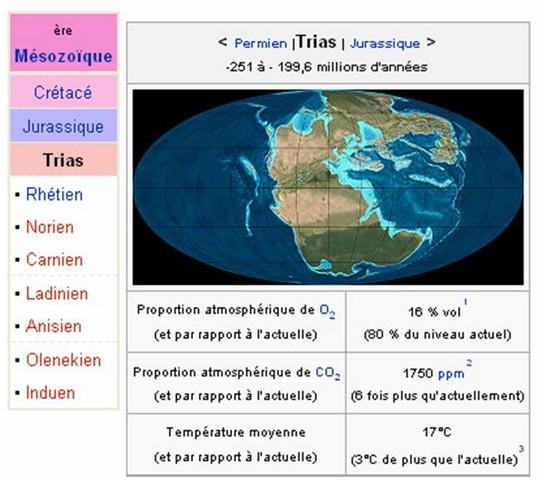 Papotage changement climatique Trias10