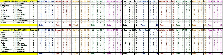 Championnat L1 - 2014/2015 - Page 14 Journy10