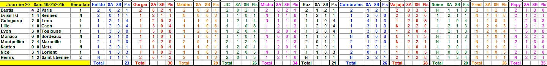 Championnat L1 - 2014/2015 - Page 15 Journy11