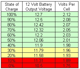 Batterie - Page 3 42318010