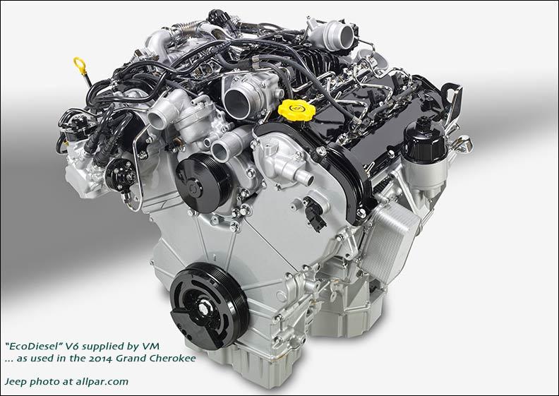 secret de l'écoboost de ford Ecodie10