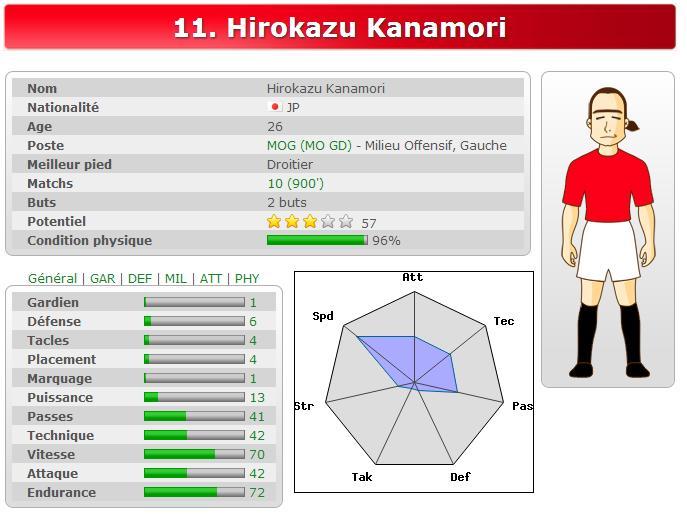 Kenji93 - Kichigai Hiroka10