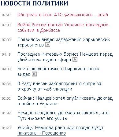 В Украине вследствие Майдана начинается третий период раздела ее территории Novost10