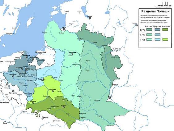Начало новой истории украинского  государства – Боже Украину храни! Radeli10