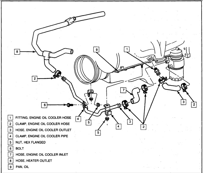 Corvette C4 ZF6 1991 - Page 3 Oil_co10