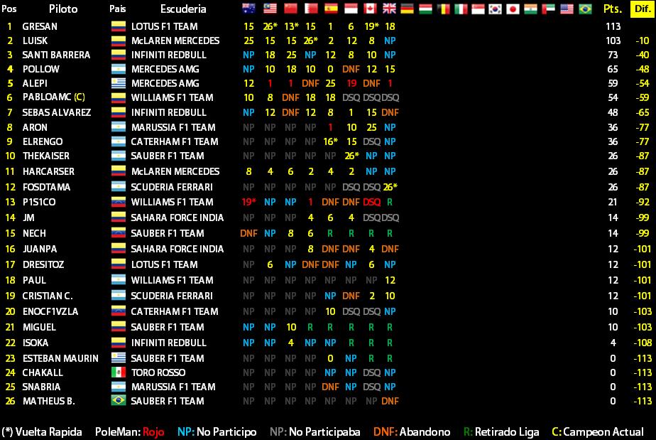 08 - Gran Premio de Gran Bretaña - Mundial F1 Mundia12