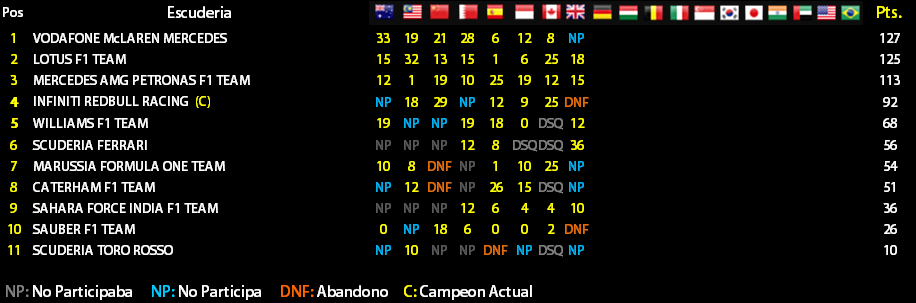 08 - Gran Premio de Gran Bretaña - Mundial F1 Mundia13