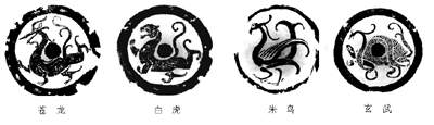 Protection chinoise durant la méditation par les déités des points cardinaux 4anima10