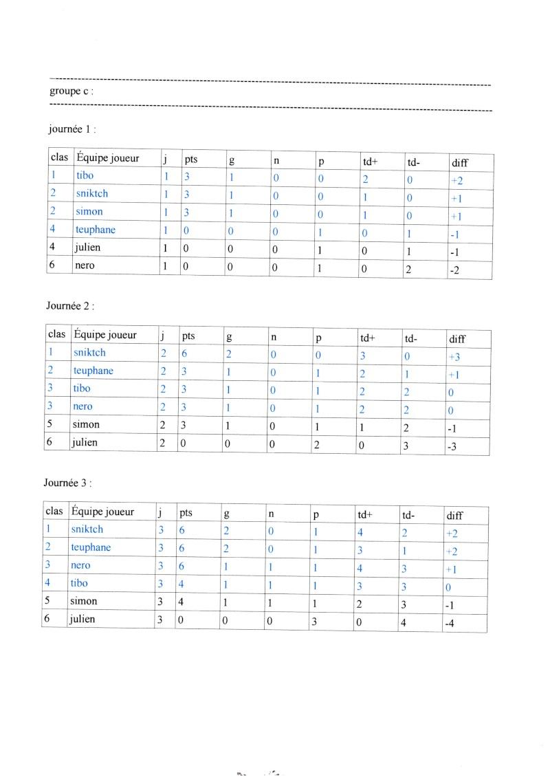 Ligue 2014/2015: classement des poules Img00210
