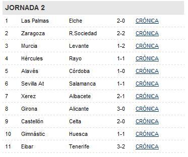[HILO OFICIAL] Liga BBVA Adelante Segunda Division Dibujo29