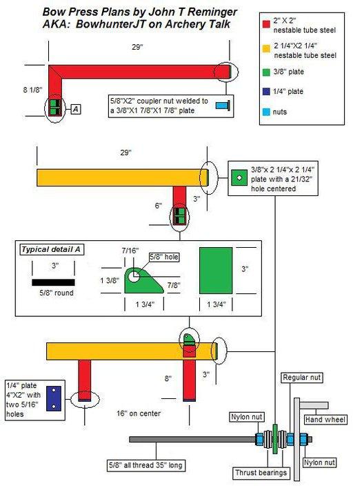 Fabrication d'une presse pour compound - Page 3 18351211
