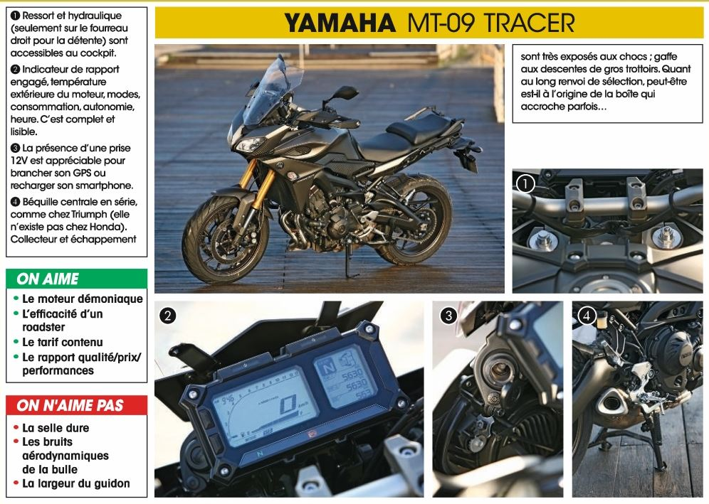 Comparatif Moto Journal Captur20