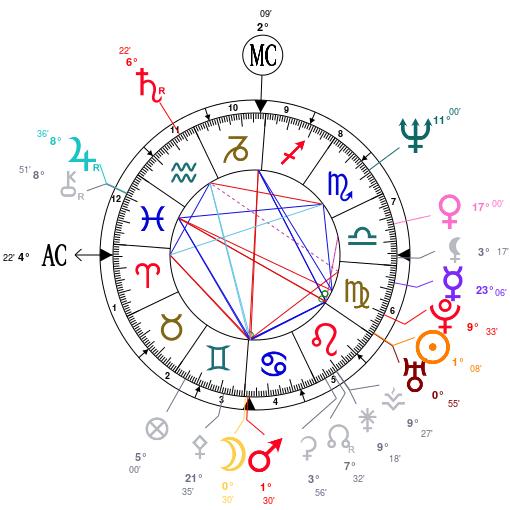 Lune du Cancer Zwdjbq10
