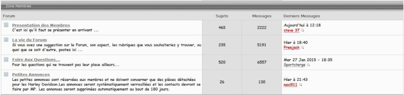 Guide de Survie sur le Forum Vtwin Injection (à l'usage des débutants) Zone_m10