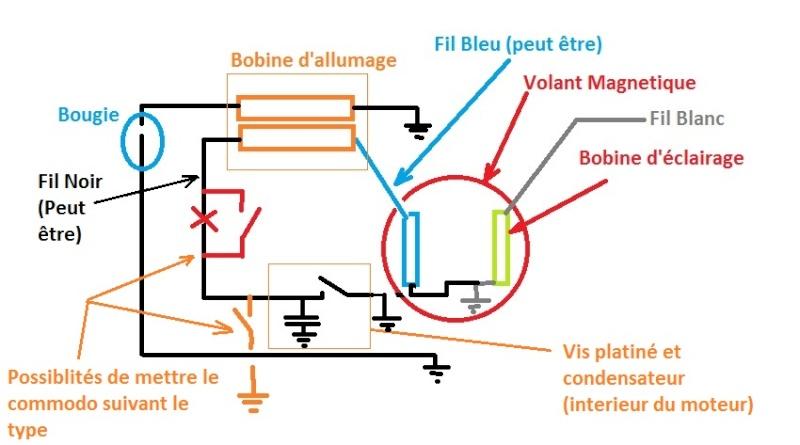 Vélos by léo : velos chopper motorisés - Page 3 Alluma12