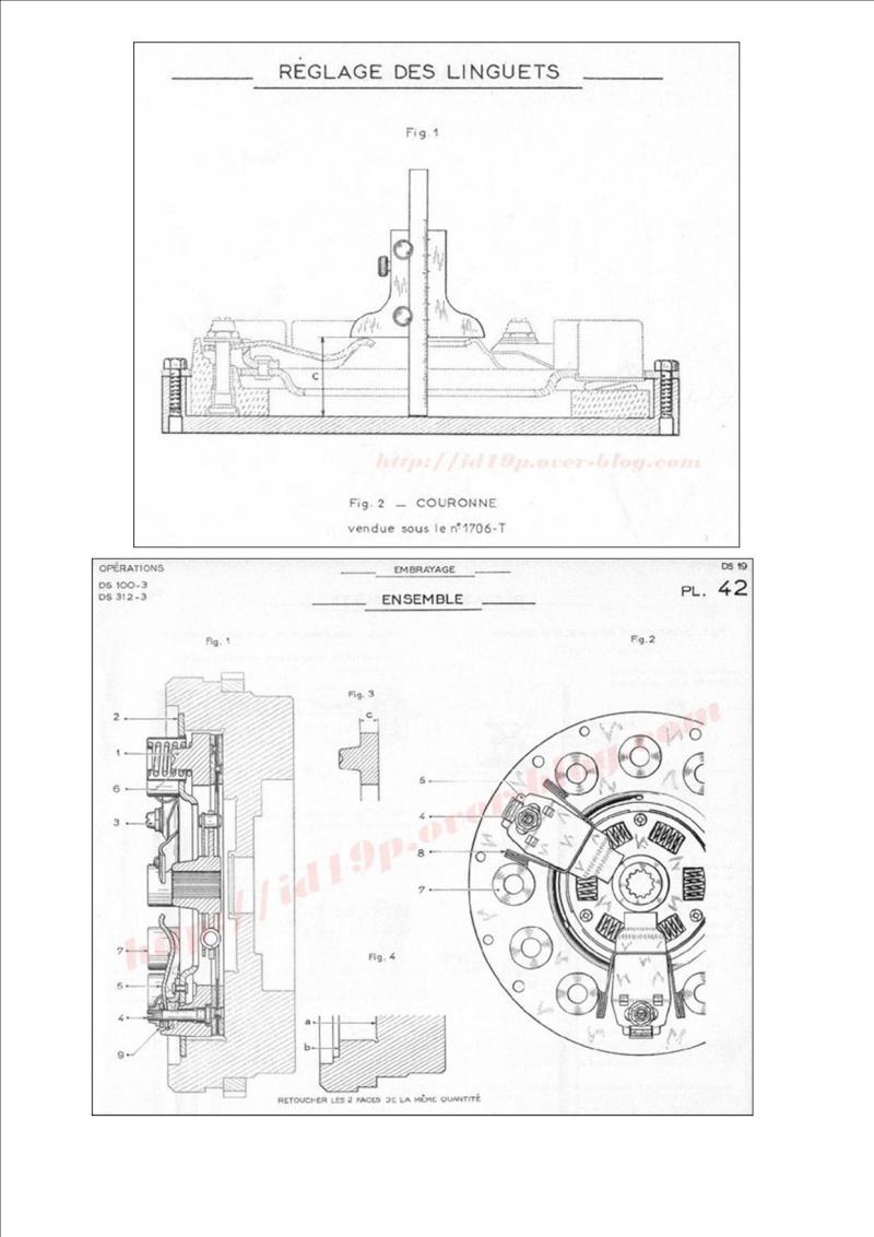 Mécanisme d'embrayage Page410