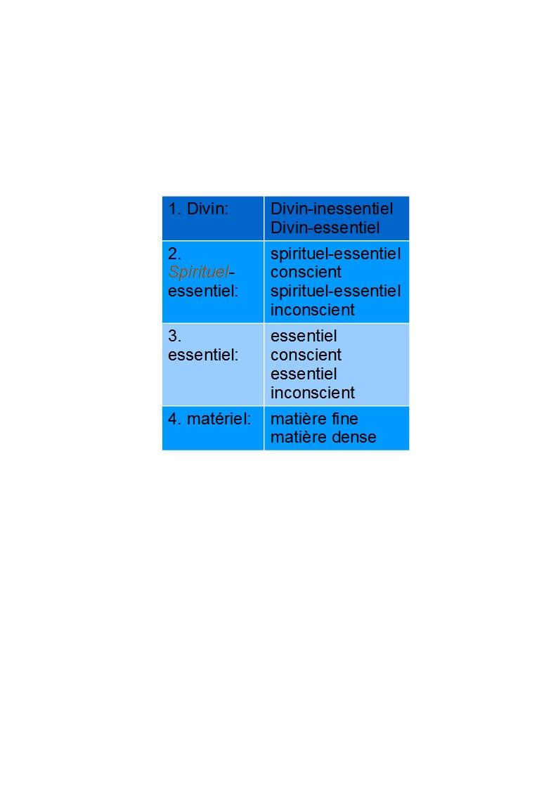 Les fondements de la découverte de la métamatière Plans_10