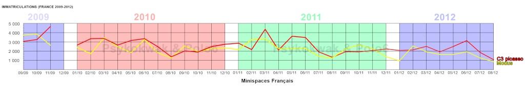 [VENTE] Les chiffres - Page 6 Minisp11