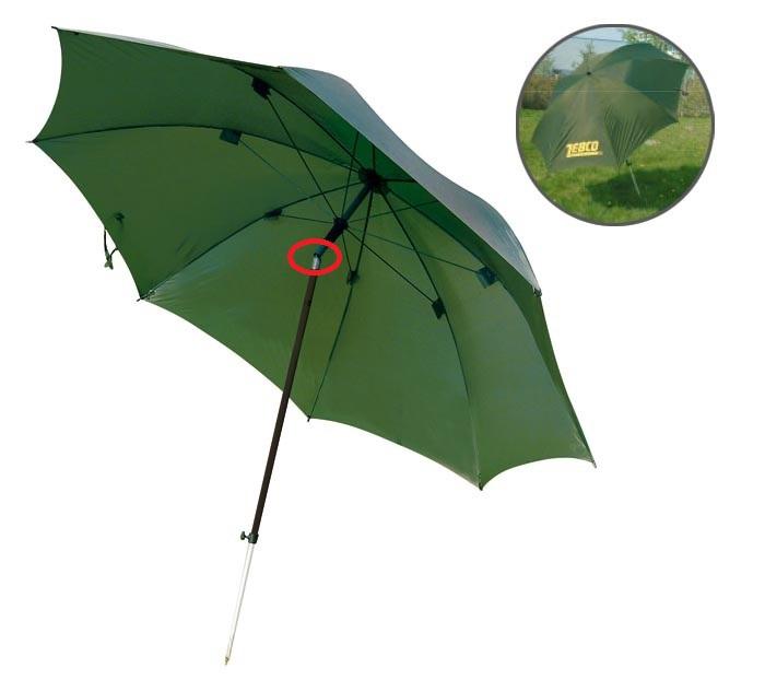 Probleme ouverture parapluie anaconda Parapl10