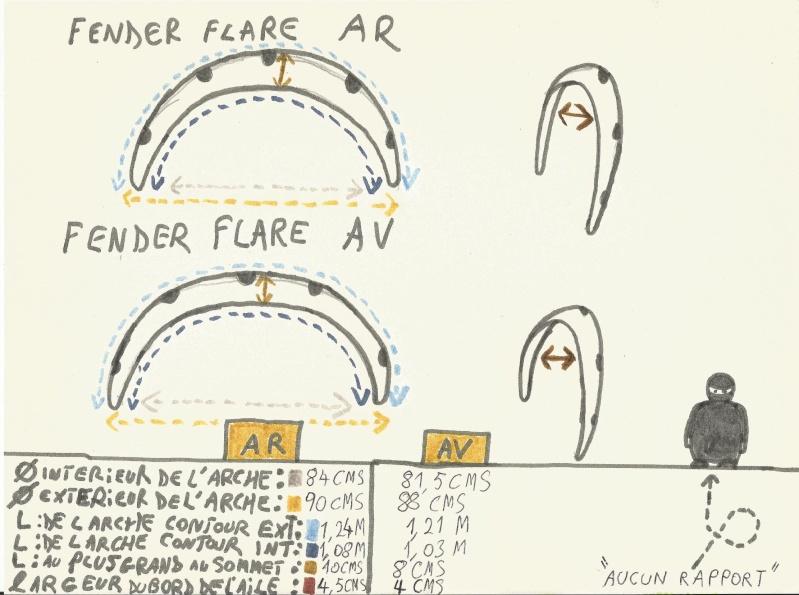 FENDER FLARE MADE IN SUD de la FRANCE Dessin10