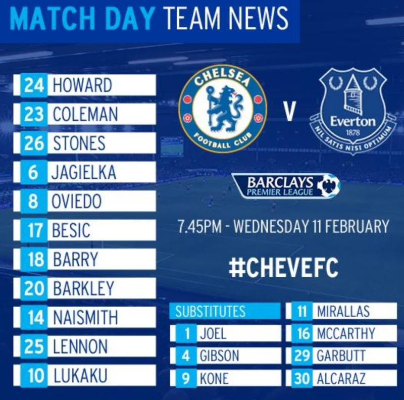 Chelsea vs Everton Captur26