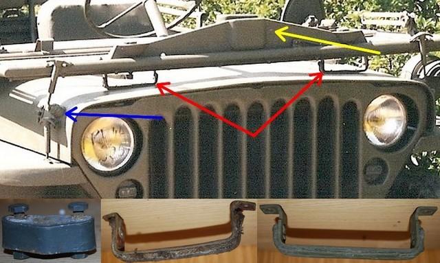 Les accessoires électriques de contrôle de la jeep Elec_320