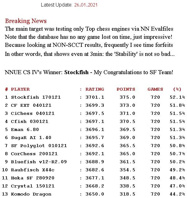 Top Engines Sem_tz17