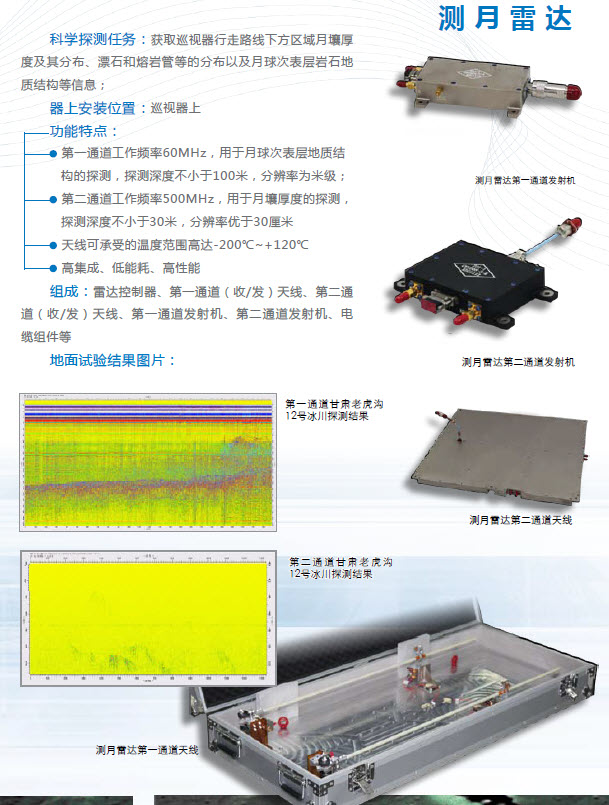 [Mission] Sonde Lunaire CE-3 (Alunissage & Rover) - Page 34 14-03-10