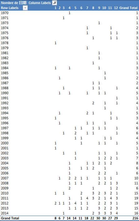 Le secteur spatial chinois - Page 8 31-12-11