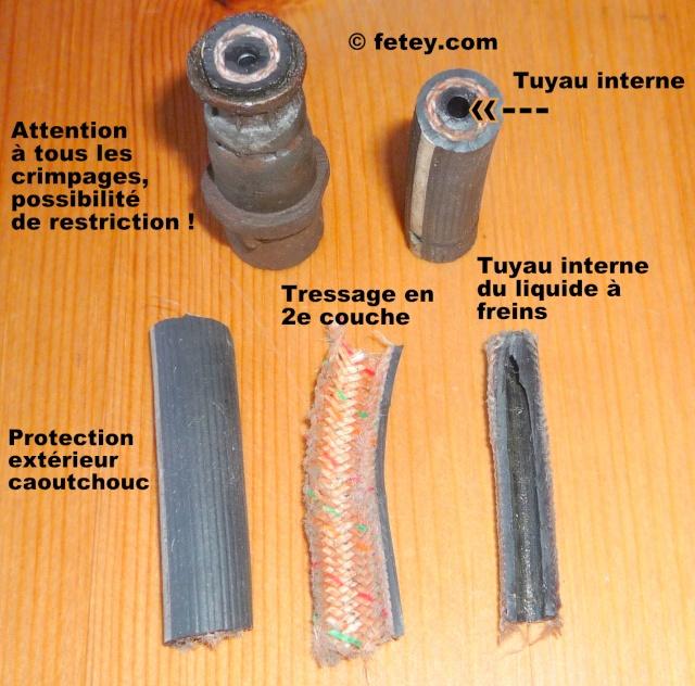Boyau flexible de liquide à freins découpé Janvie17