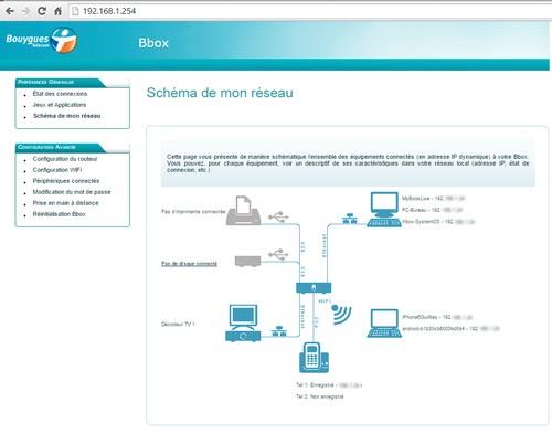 Bouygues Telecom corrige une faille de sécurité sur ses Bbox Interf10