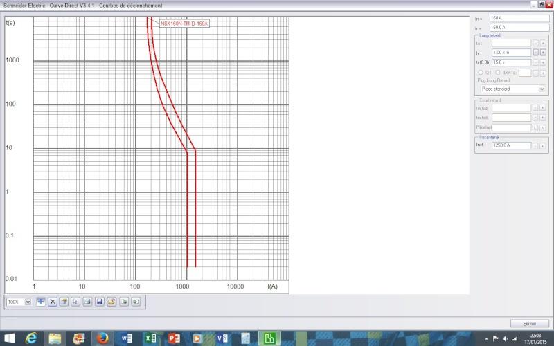Courbe de déclenchement disjoncteur NSX160N Courbe11